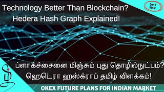Technology better than Blockchain?  Hedera Hashgraph - OKEx Future plans for Indian market
