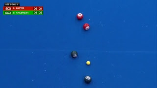 Scottish Intl Open 2018 - Day 8 - THE FINAL!