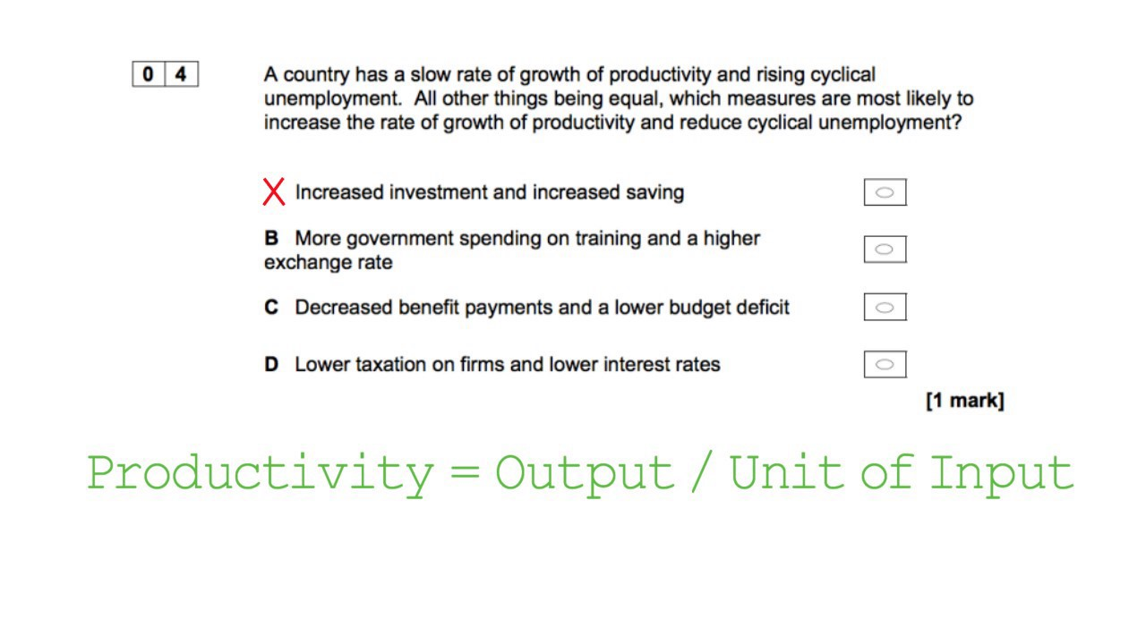 economics papers aqa Quizlet provides aqa as economics activities, flashcards and games start learning today for free.