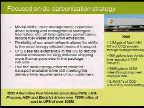 Greenhouse Gas Emissions Management in Complex Times