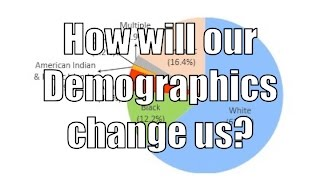 How will US Demographic changes impact our future?