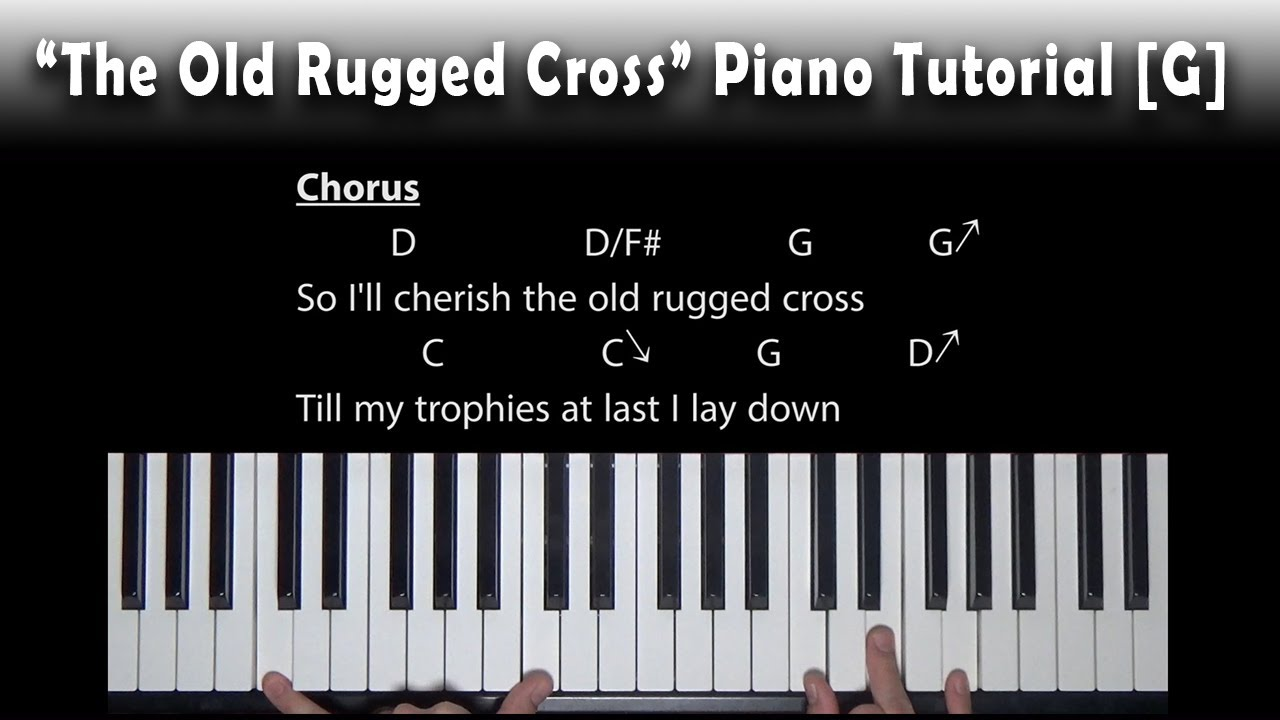 The Old Rugged Cross Piano Tutorial