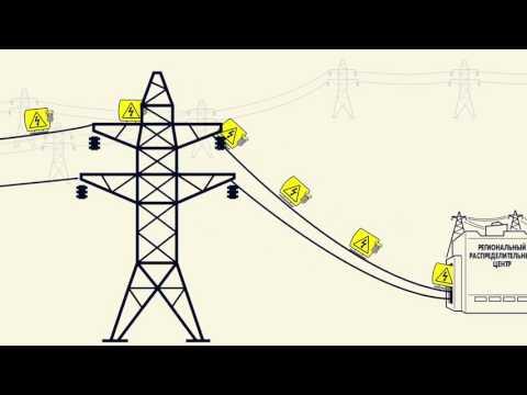 Откуда берется электричество мультфильм