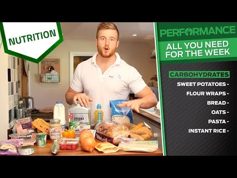 What to buy at the supermarket | Healthy food shopping | Elite sports nutrition