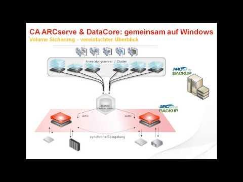 DataCore & CA Deutschland GmbH über die Integration von Storage & Backup