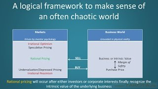 Value Investing Explained