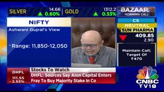 Nifty Call For Today By Experts   June 3 2019  CNBC TV18
