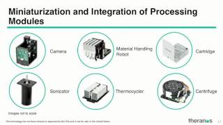 Theranos Science & Technology: The Miniaturization of Laboratory Testing