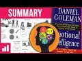 Emotional Intelligence By Daniel Goleman Animated Book Summary mp3