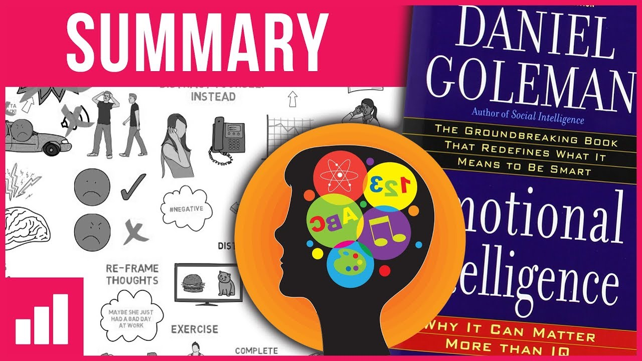 emotional intelligence by daniel goleman ► animated book summary emotional intelligence by daniel goleman ► animated book summary