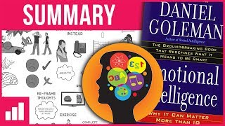 Repeat youtube video Emotional Intelligence by Daniel Goleman ► Animated Book Summary