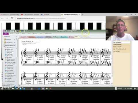 Music Theory 7 ; Basic components 6 ; Key, and what that means