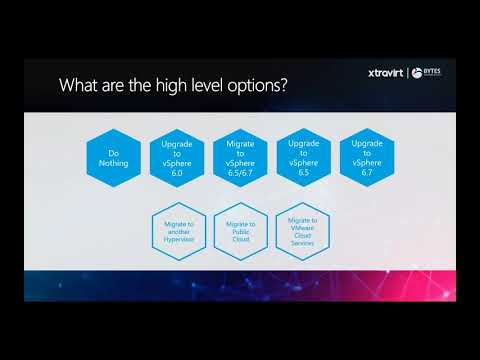 VMware NSX | Licensing & Pricing | Bytes
