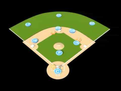 Indoor - 2B - DP Pivot Drill from YouTube · Duration:  2 minutes 37 seconds