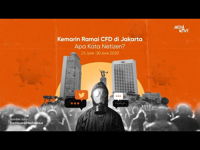 Mediawave CFD Top Issue | Car Free Day di Masa Transisi New Normal