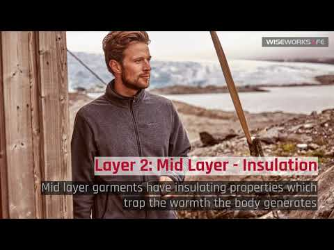 The Garment Layering System: 3-Layer Principle