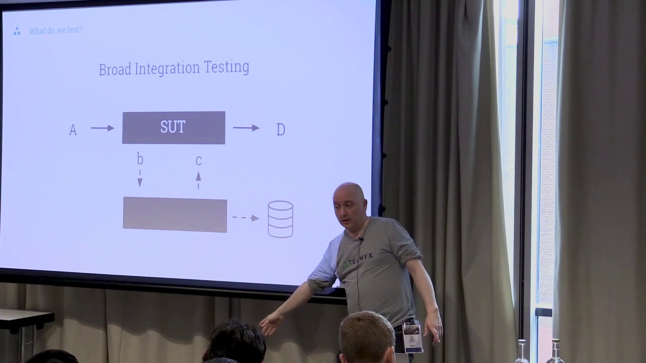 Image from PyCon Ireland 2019 - Unit & Integration Testing - Ignasi Bosch
