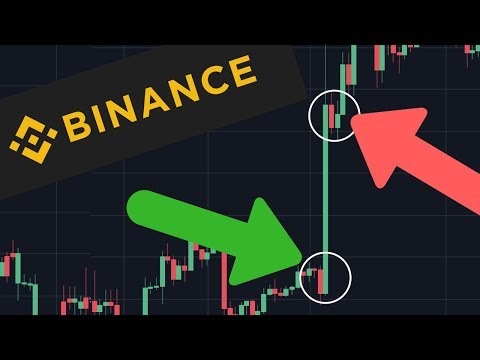Binance Day Trading: Where To Enter & Exit Profitable Trade Tips