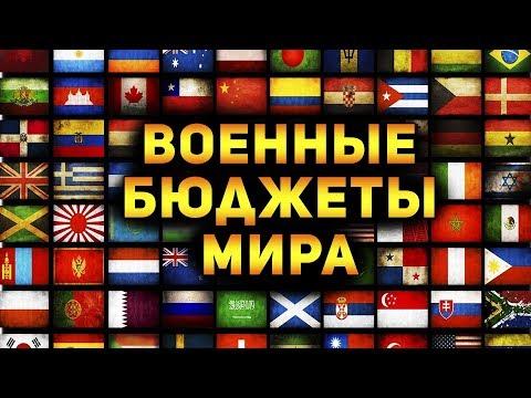 Россия вылетела из топ 5 стран с расходами на оборону военные бюджеты стран мира