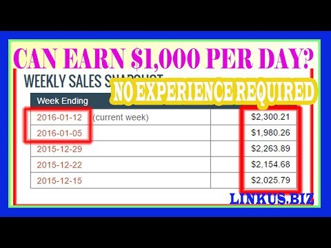 How To Make Money Online Fast From Home 2017 & 2018