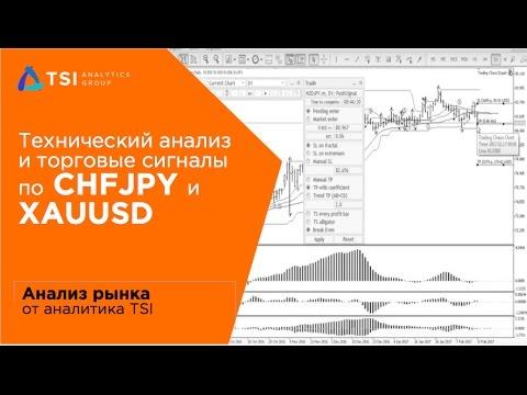 БКС Экспресс - новости фондового рынка и экономики. Статьи