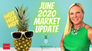 June 2020 Fredericksburg VA Real Estate Market Update: Real estate Market update COVID-19