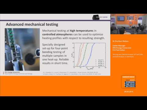 Testing and Demonstration of Fuel Cells and Electrolysis in Denmark