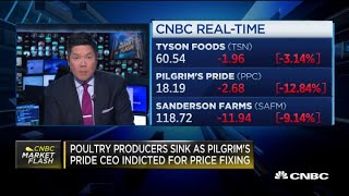 current-chicken-industry-executives-indicted-price-fixing