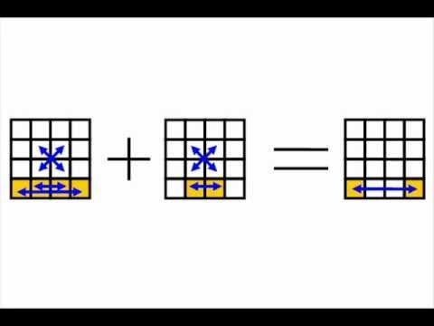 A Neat Method for Making 4x4x4 Corner Swap Parity Algorithms