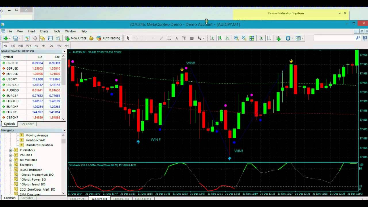 Trading strategies using binary options
