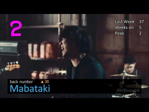 【NEW】Top 25 of Japan Billboard Hot 100 (2018/01/01)