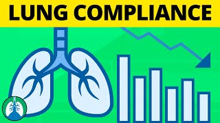 Decreased Lung Compliance? (TMC Practice Question) | Respiratory Therapy Zone
