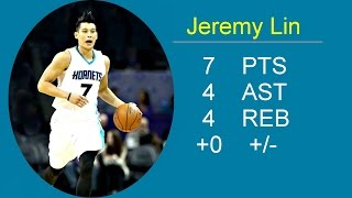 Jeremy Lin Highlights-2015.11.27 Charlotte Hornets vs Cleveland Cavaliers