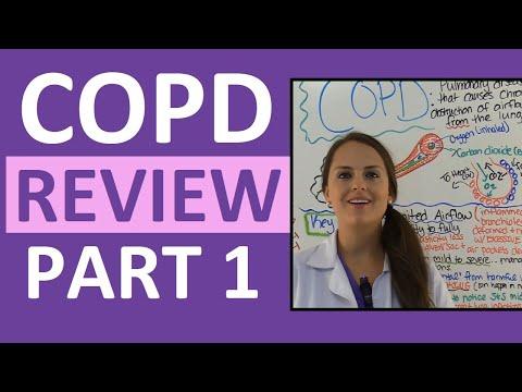 COPD (Chronic Obstructive Pulmonary Disease), Chronic Bronchitis, Emphysema-NCLEX Part 1