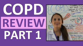 COPD (Chronic Obstructive Pulmonary Disease), Chronic Bronchitis, Emphysema-NCLEX Part 1