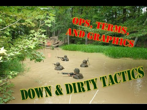 Down and Dirty Tactics, Episode 1: Ops Terms and Graphics