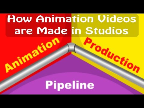 Animation Production Pipeline | How animation are made in studios | Animation class | Dream2Animate