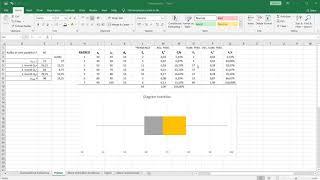 Škatla z brki – Excel primer