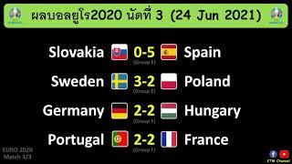 ผลบอลยูโร2020 นัด3 : เยอรมันไล่เจ๊าหวุดหวิด ฝรั่งเศสเสมอโปรตุเกสสุดมัน สเปนใส่ไม่ยั้ง (24/6/21)