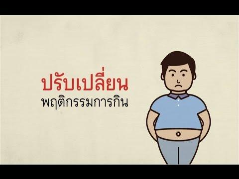 ทัวร์อวัยวะ โรคอ้วนลงพุง