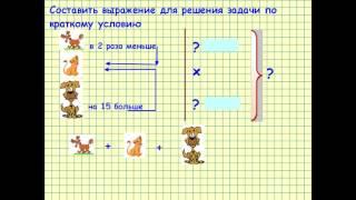числовые и буквенные выражения