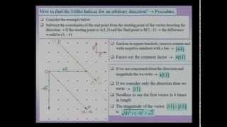 Mod-01 Lec-12 Geometry of Crystals: Symmetry, Lattices (continued) and Miller Indices