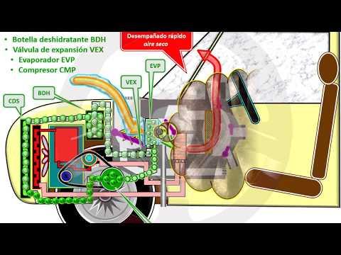 INTRODUCCIÓN A LA TECNOLOGÍA DEL AUTOMÓVIL - Módulo 14 (8/16)