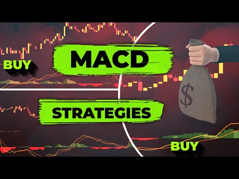 Cracking The MACD Code (The Secret Of Successful MACD Trading - Strategies Included)