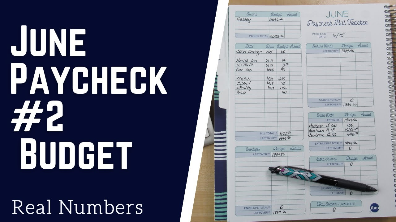Budget with Me| June 2021-Paycheck #2 Budget Real Numbers| Debt: $23,255.04