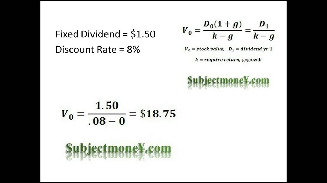 The Dividend Discount Model And You: Proper Use And Limitations