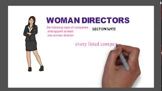 woman directors  in company law
