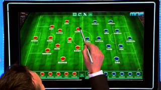Jamie Carragher & Gary Neville  -  All star premier league teams