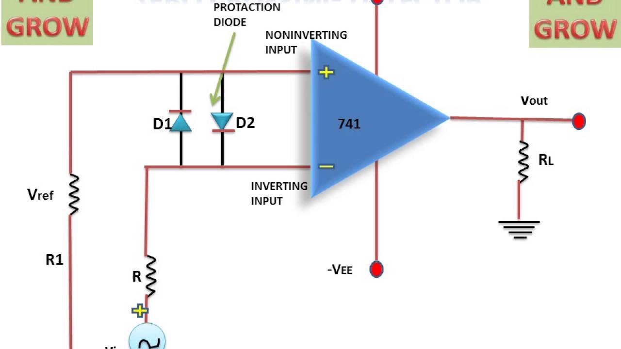 medium resolution of zero crossing detector