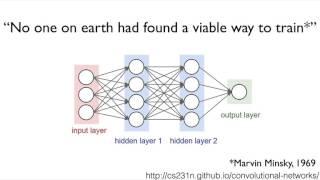 lec 08-1: 딥러닝의 기본 개념: 시작과 XOR 문제